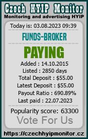 funds-broker.com monitoring by czechhyipmonitor.cz